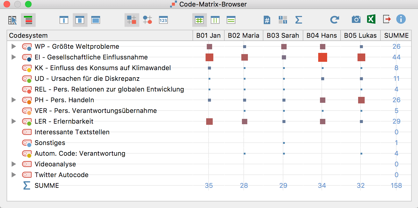 "Der ""Code-Matrix-Browser"""