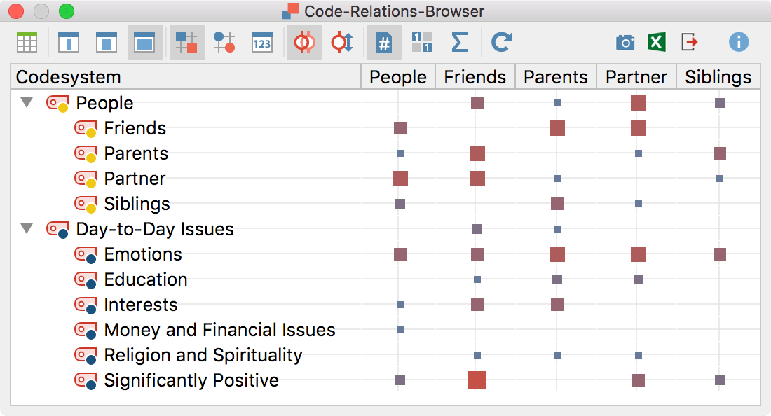 Code Relations Browser