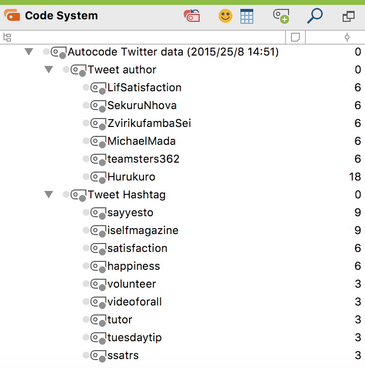 The automatically inserted code in the Code System